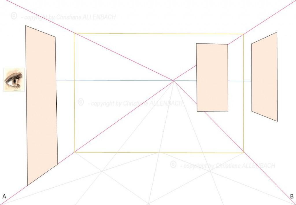 Comment poser une ligne d horizon en dessin christiane - Dessiner un meuble en perspective ...