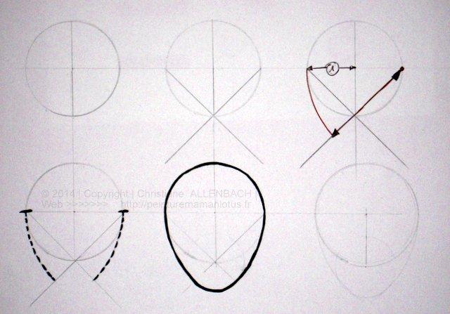 tracer un ovale au compas christiane allenbach. Black Bedroom Furniture Sets. Home Design Ideas