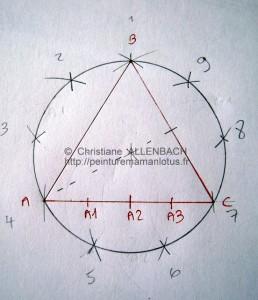 CHRISTIANE ALLENBACH | CERCLE DIVISE EN NEUF PARTIES EGALES